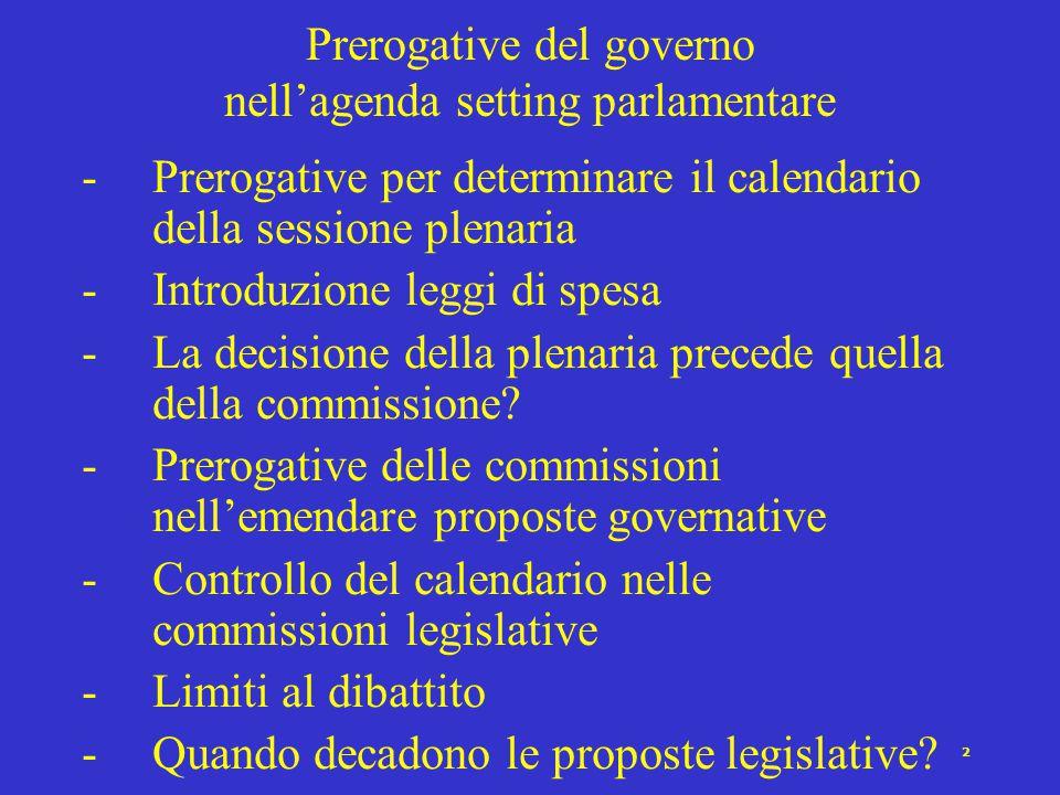 2 Prerogative del governo nell'agenda setting parlamentare -Prerogative per determinare il calendario della sessione plenaria -Introduzione leggi di spesa -La decisione della plenaria precede quella della commissione.