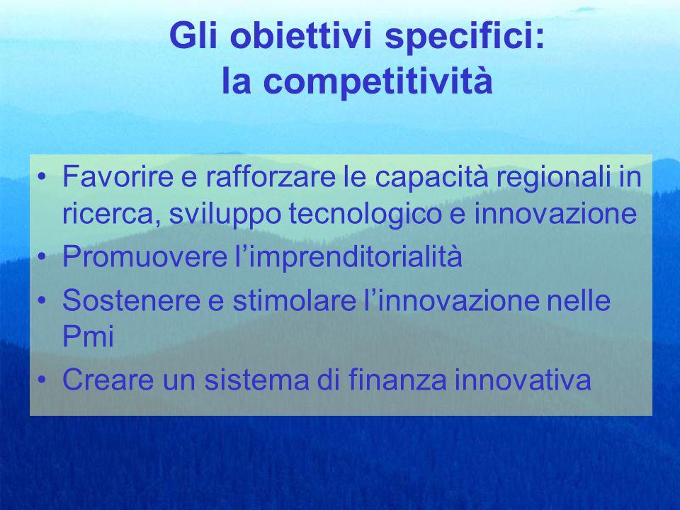 Gli obiettivi specifici: la competitività Favorire e rafforzare le capacità regionali in ricerca, sviluppo tecnologico e innovazione Promuovere l'imprenditorialità Sostenere e stimolare l'innovazione nelle Pmi Creare un sistema di finanza innovativa