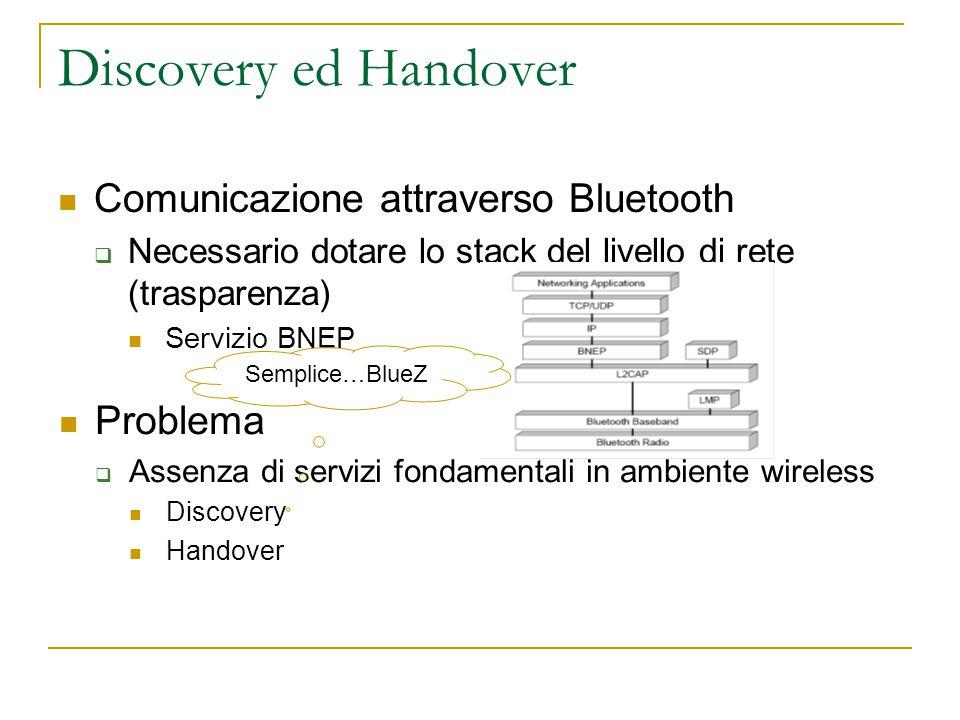 Discovery ed Handover Comunicazione attraverso Bluetooth  Necessario dotare lo stack del livello di rete (trasparenza) Servizio BNEP Problema  Assenza di servizi fondamentali in ambiente wireless Discovery Handover Semplice…BlueZ