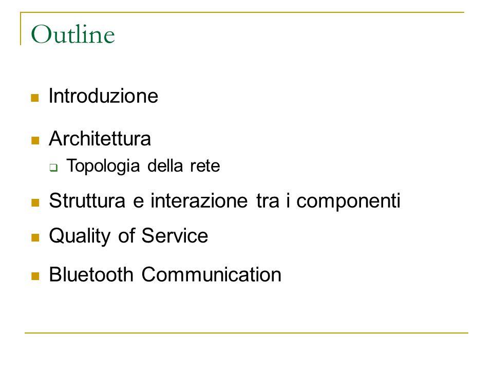 Outline Introduzione Architettura  Topologia della rete Struttura e interazione tra i componenti Quality of Service Bluetooth Communication