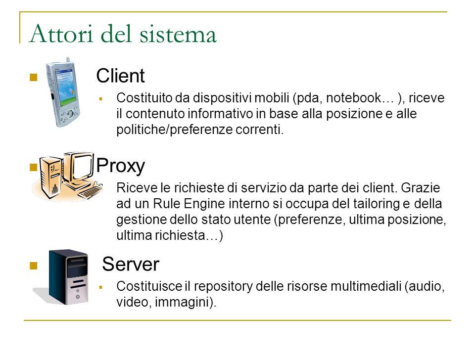 Attori del sistema Client  Costituito da dispositivi mobili (pda, notebook… ), riceve il contenuto informativo in base alla posizione e alle politiche/preferenze correnti.