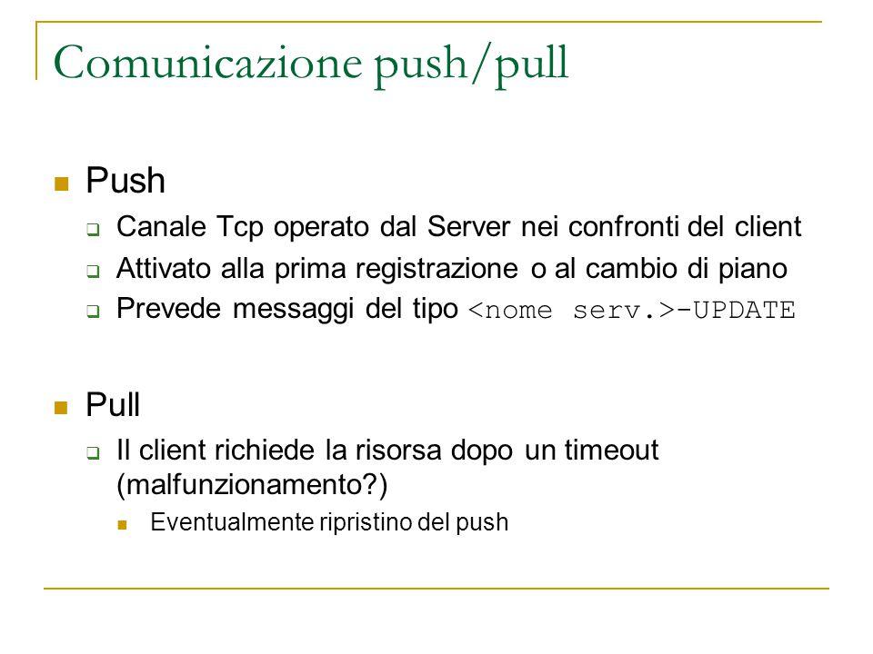 Comunicazione push/pull Push  Canale Tcp operato dal Server nei confronti del client  Attivato alla prima registrazione o al cambio di piano  Prevede messaggi del tipo -UPDATE Pull  Il client richiede la risorsa dopo un timeout (malfunzionamento?) Eventualmente ripristino del push