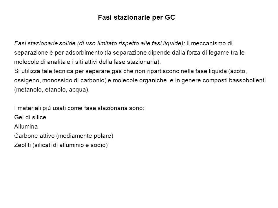 Fasi stazionarie per GC Fasi stazionarie solide (di uso limitato rispetto alle fasi liquide): Il meccanismo di separazione è per adsorbimento (la sepa