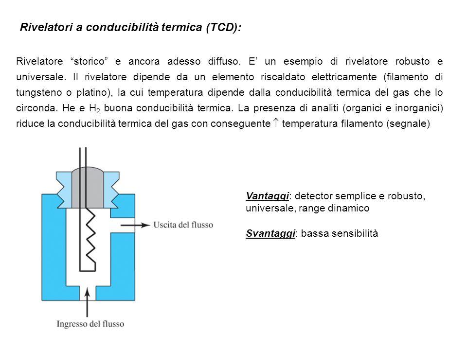 """Rivelatori a conducibilità termica (TCD): Rivelatore """"storico"""" e ancora adesso diffuso. E' un esempio di rivelatore robusto e universale. Il rivelator"""