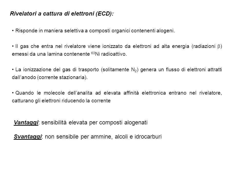 Rivelatori a cattura di elettroni (ECD): Risponde in maniera selettiva a composti organici contenenti alogeni.