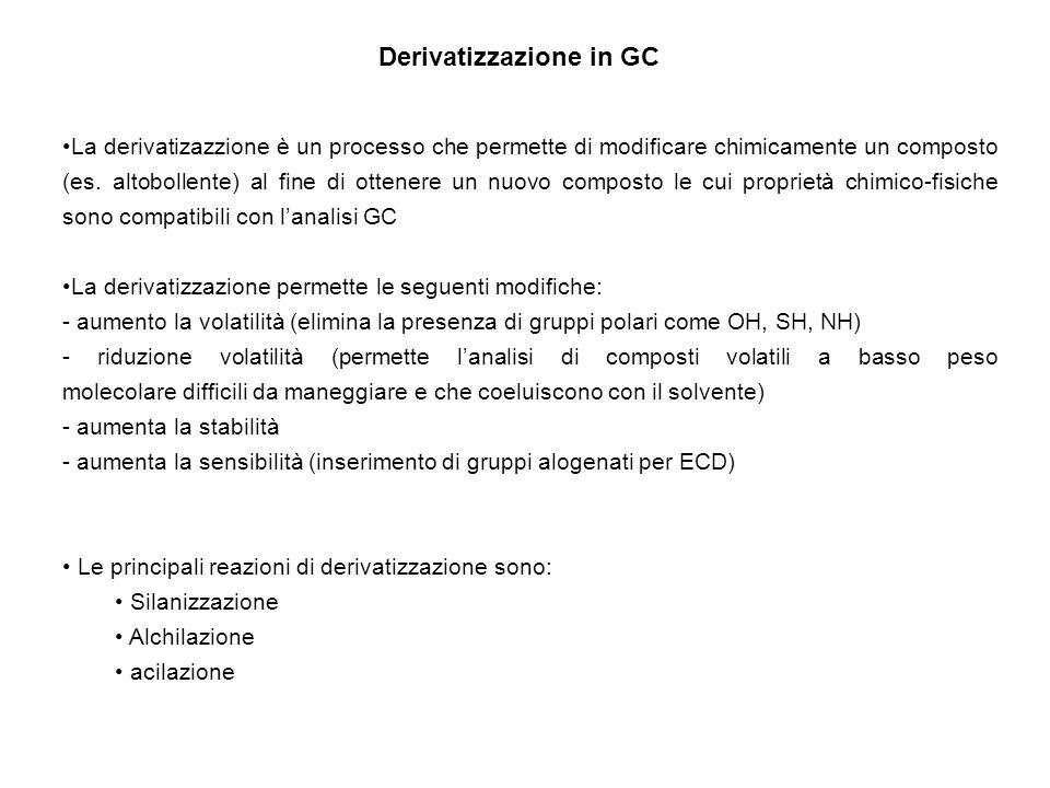 Derivatizzazione in GC La derivatizazzione è un processo che permette di modificare chimicamente un composto (es.
