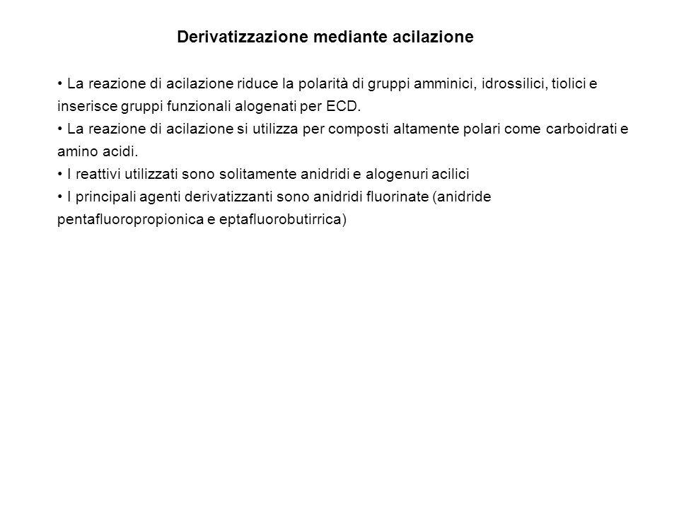 Derivatizzazione mediante acilazione La reazione di acilazione riduce la polarità di gruppi amminici, idrossilici, tiolici e inserisce gruppi funzionali alogenati per ECD.