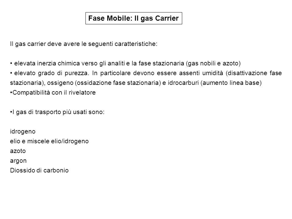 Fase Mobile: Il gas Carrier Il gas carrier deve avere le seguenti caratteristiche: elevata inerzia chimica verso gli analiti e la fase stazionaria (gas nobili e azoto) elevato grado di purezza.