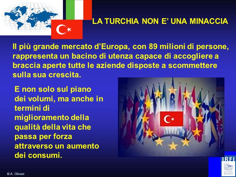 © A. Olivieri LA TURCHIA NON E' UNA MINACCIA Il più grande mercato d'Europa, con 89 milioni di persone, rappresenta un bacino di utenza capace di acco