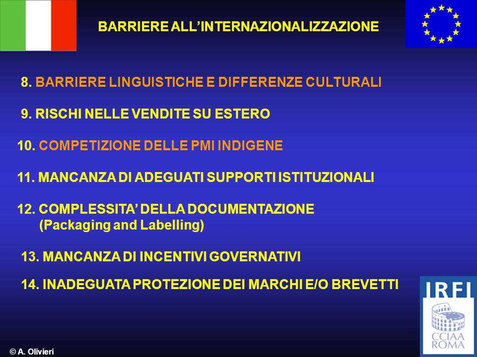 © A. Olivieri BARRIERE ALL'INTERNAZIONALIZZAZIONE 8.