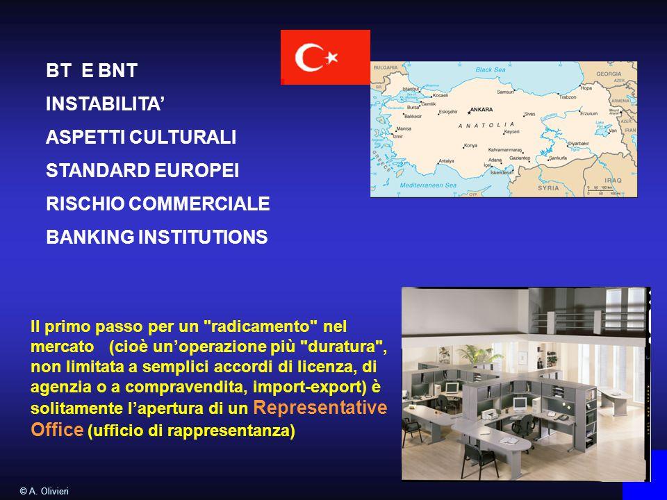 BT E BNT INSTABILITA' ASPETTI CULTURALI STANDARD EUROPEI RISCHIO COMMERCIALE BANKING INSTITUTIONS © A.