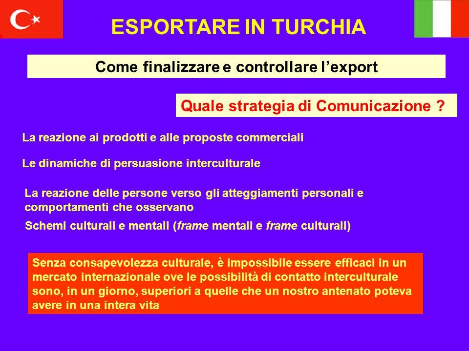 ESPORTARE IN TURCHIA Come finalizzare e controllare l'export Quale strategia di Comunicazione .