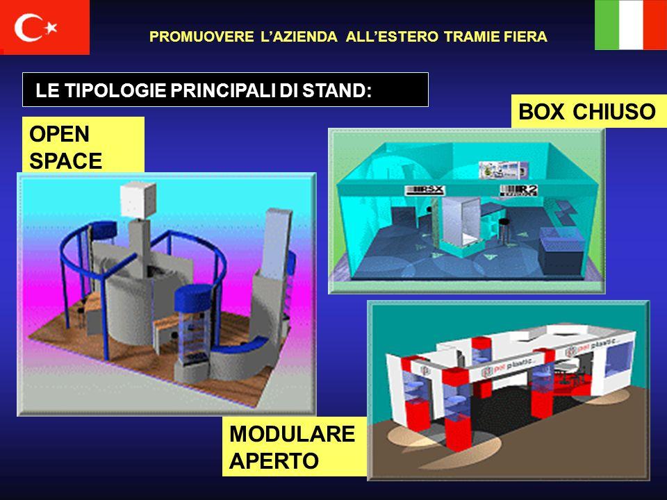 LE TIPOLOGIE PRINCIPALI DI STAND: PROMUOVERE L'AZIENDA ALL'ESTERO TRAMIE FIERA OPEN SPACE BOX CHIUSO MODULARE APERTO