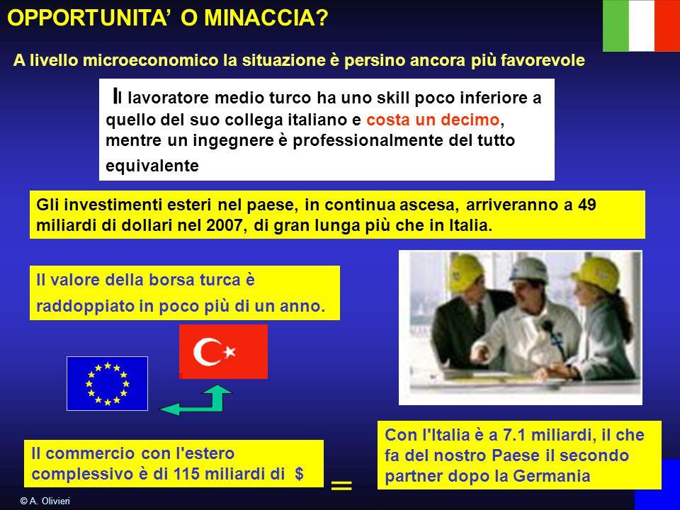 © A. Olivieri A livello microeconomico la situazione è persino ancora più favorevole Gli investimenti esteri nel paese, in continua ascesa, arriverann