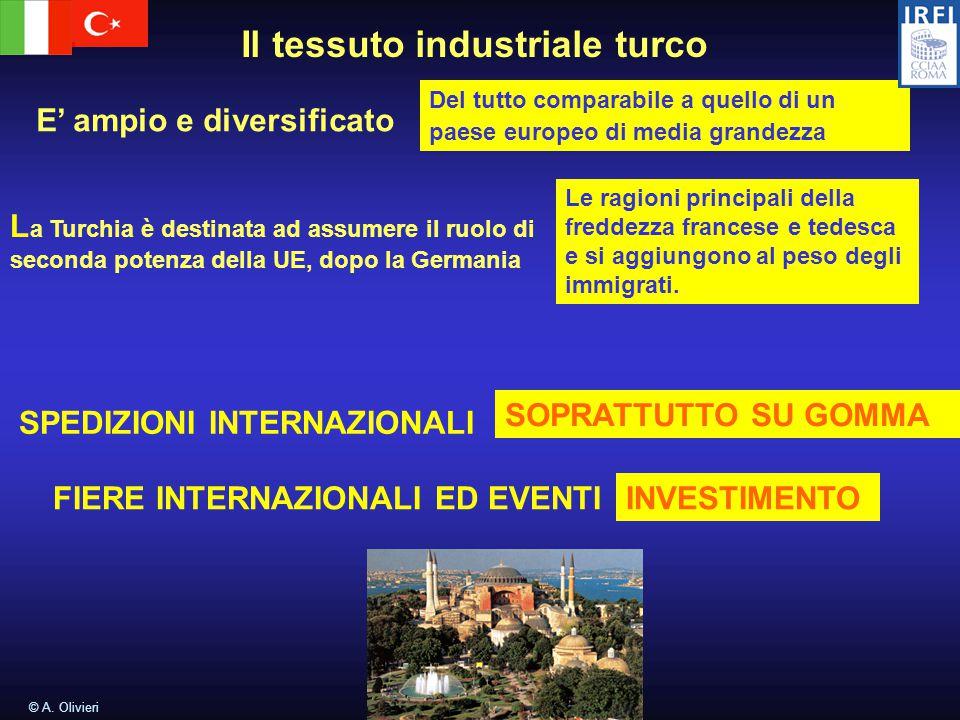 © A. Olivieri Il tessuto industriale turco E' ampio e diversificato L a Turchia è destinata ad assumere il ruolo di seconda potenza della UE, dopo la