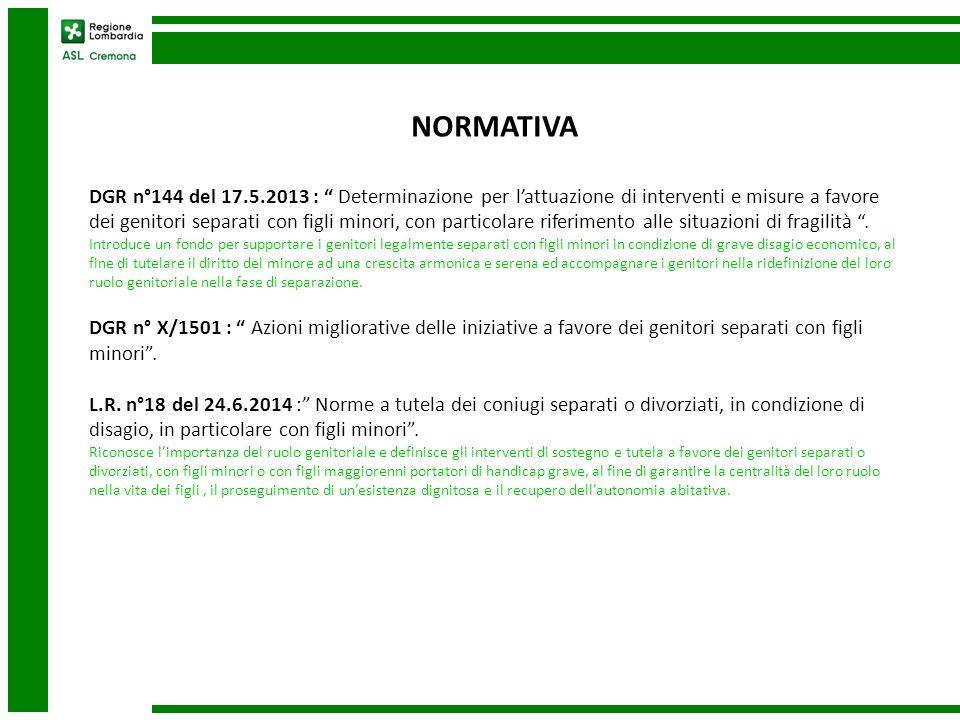 """NORMATIVA DGR n°144 del 17.5.2013 : """" Determinazione per l'attuazione di interventi e misure a favore dei genitori separati con figli minori, con part"""