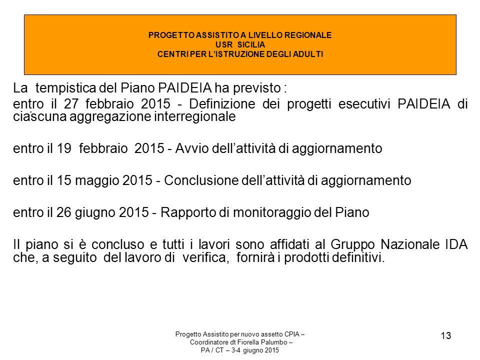 Progetto Assistito per nuovo assetto CPIA – Coordinatore dt Fiorella Palumbo – PA / CT – 3-4 giugno 2015 13.