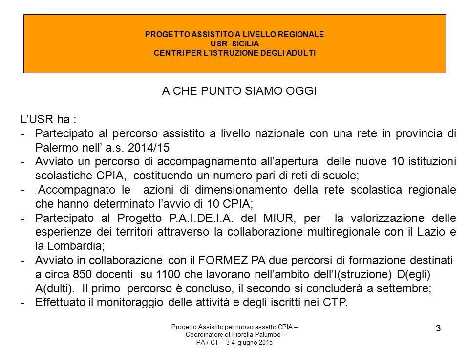 Progetto Assistito per nuovo assetto CPIA – Coordinatore dt Fiorella Palumbo – PA / CT – 3-4 giugno 2015 3 PROGETTO ASSISTITO A LIVELLO REGIONALE USR SICILIA CENTRI PER L'ISTRUZIONE DEGLI ADULTI A CHE PUNTO SIAMO OGGI L'USR ha : -Partecipato al percorso assistito a livello nazionale con una rete in provincia di Palermo nell' a.s.