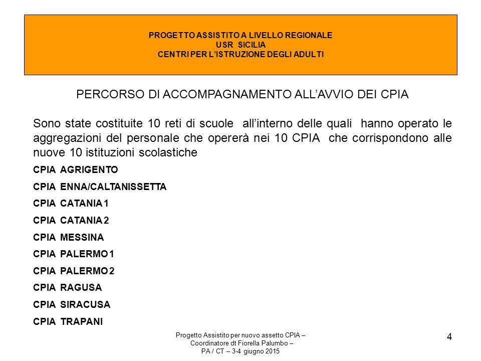 Progetto Assistito per nuovo assetto CPIA – Coordinatore dt Fiorella Palumbo – PA / CT – 3-4 giugno 2015 4 PROGETTO ASSISTITO A LIVELLO REGIONALE USR SICILIA CENTRI PER L'ISTRUZIONE DEGLI ADULTI PERCORSO DI ACCOMPAGNAMENTO ALL'AVVIO DEI CPIA Sono state costituite 10 reti di scuole all'interno delle quali hanno operato le aggregazioni del personale che opererà nei 10 CPIA che corrispondono alle nuove 10 istituzioni scolastiche CPIA AGRIGENTO CPIA ENNA/CALTANISSETTA CPIA CATANIA 1 CPIA CATANIA 2 CPIA MESSINA CPIA PALERMO 1 CPIA PALERMO 2 CPIA RAGUSA CPIA SIRACUSA CPIA TRAPANI
