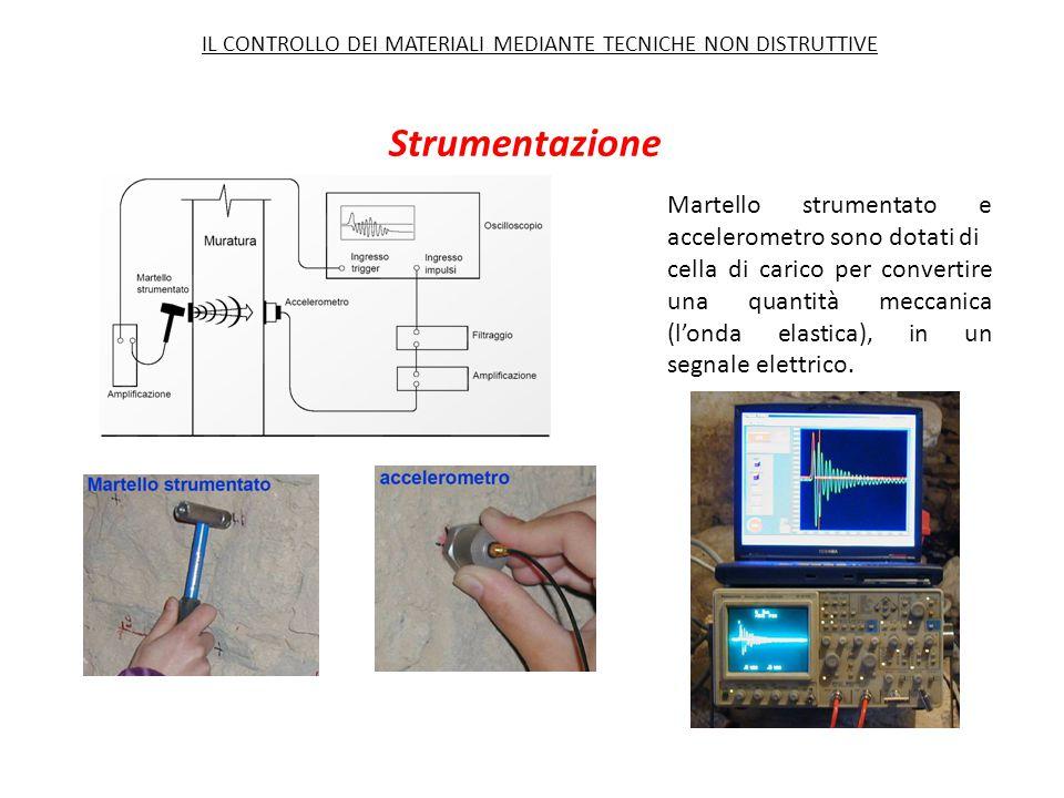 Strumentazione Martello strumentato e accelerometro sono dotati di cella di carico per convertire una quantità meccanica (l'onda elastica), in un segn