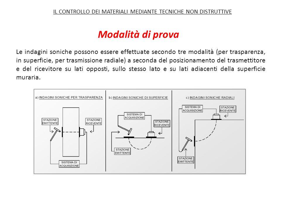 Modalità di prova Le indagini soniche possono essere effettuate secondo tre modalità (per trasparenza, in superficie, per trasmissione radiale) a seco