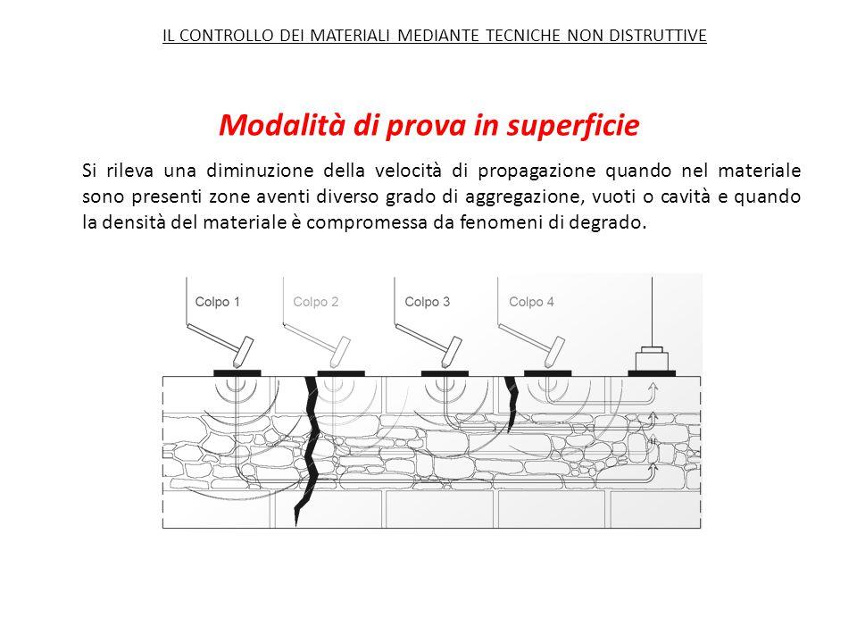 Modalità di prova in superficie Si rileva una diminuzione della velocità di propagazione quando nel materiale sono presenti zone aventi diverso grado