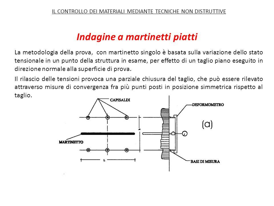 La metodologia della prova, con martinetto singolo è basata sulla variazione dello stato tensionale in un punto della struttura in esame, per effetto
