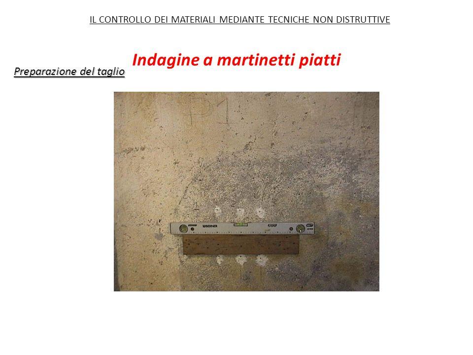Preparazione del taglio Indagine a martinetti piatti IL CONTROLLO DEI MATERIALI MEDIANTE TECNICHE NON DISTRUTTIVE