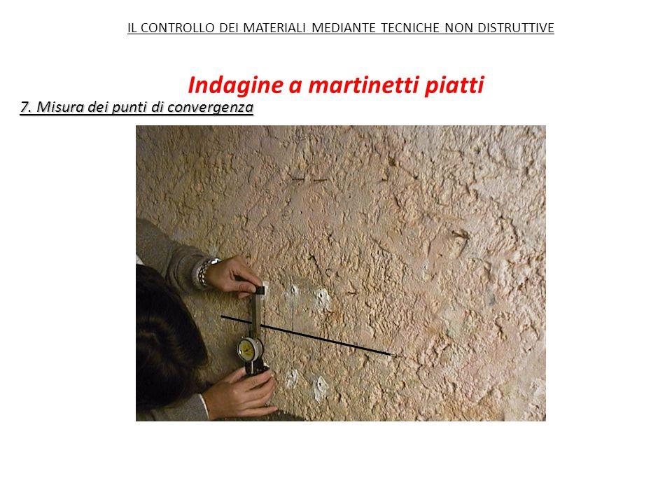 7. Misura dei punti di convergenza Indagine a martinetti piatti IL CONTROLLO DEI MATERIALI MEDIANTE TECNICHE NON DISTRUTTIVE