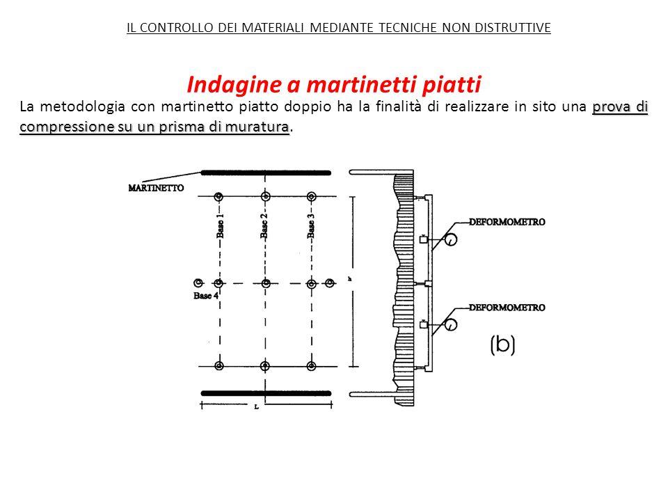 prova di compressione su un prisma di muratura La metodologia con martinetto piatto doppio ha la finalità di realizzare in sito una prova di compressi