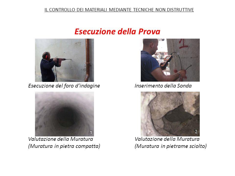 Esecuzione della Prova Esecuzione del foro d'indagine Inserimento della Sonda Valutazione della Muratura (Muratura in pietra compatta) Valutazione del
