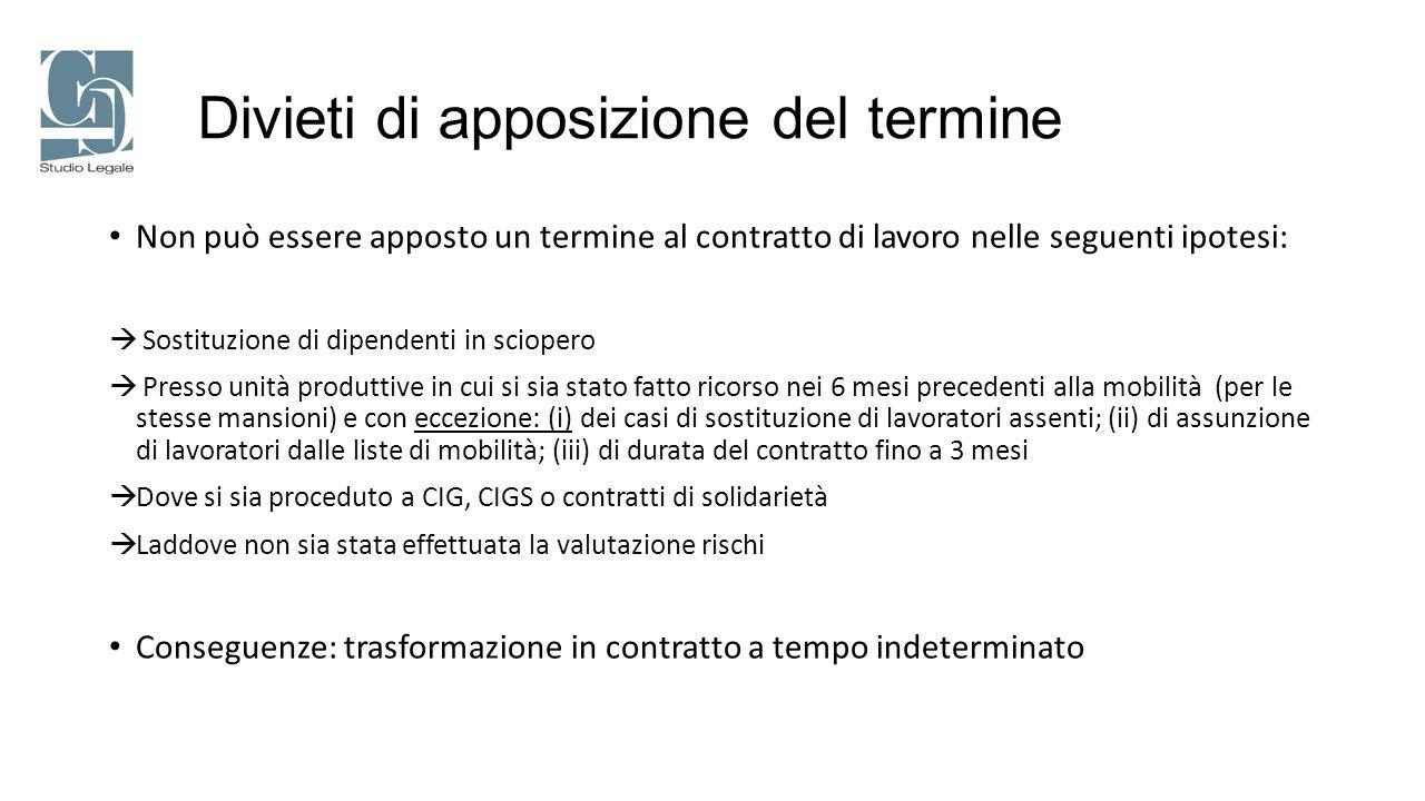 Divieti di apposizione del termine Non può essere apposto un termine al contratto di lavoro nelle seguenti ipotesi:  Sostituzione di dipendenti in sc