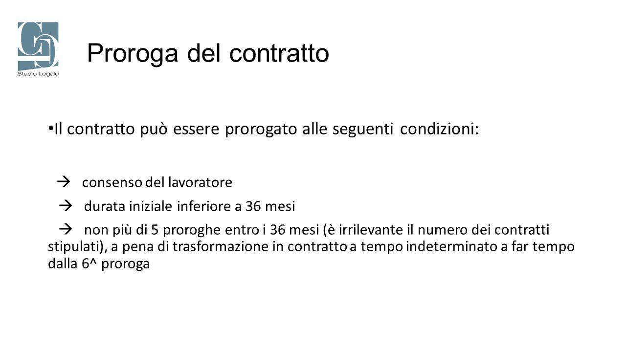 Proroga del contratto Il contratto può essere prorogato alle seguenti condizioni:  consenso del lavoratore  durata iniziale inferiore a 36 mesi  no