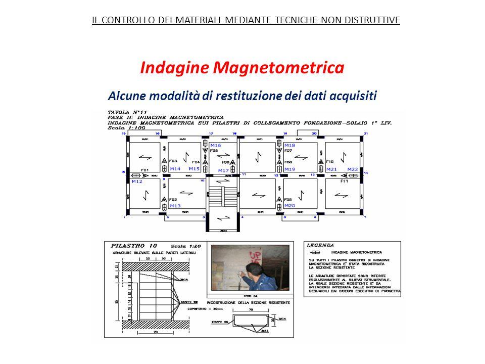 Indagine Magnetometrica Alcune modalità di restituzione dei dati acquisiti IL CONTROLLO DEI MATERIALI MEDIANTE TECNICHE NON DISTRUTTIVE