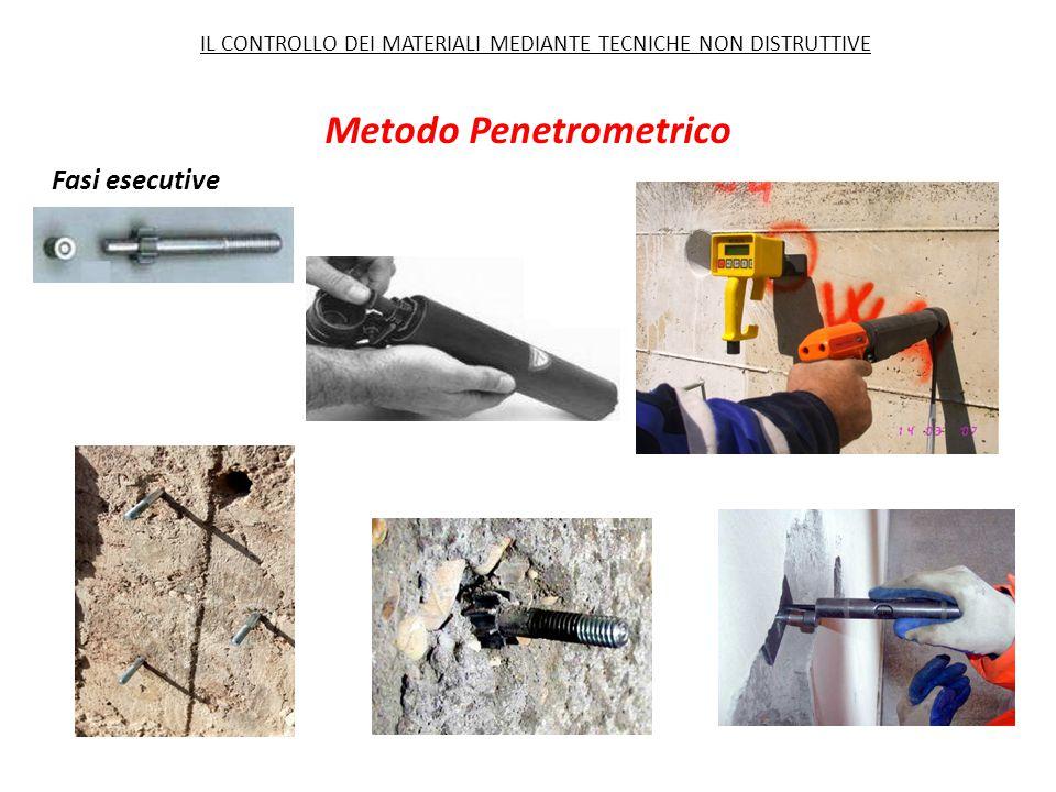 Metodo Penetrometrico Fasi esecutive IL CONTROLLO DEI MATERIALI MEDIANTE TECNICHE NON DISTRUTTIVE