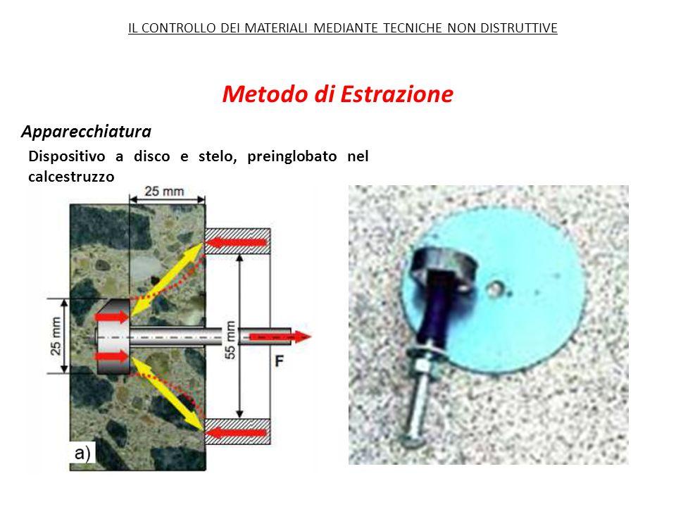 Metodo di Estrazione Apparecchiatura Dispositivo a disco e stelo, preinglobato nel calcestruzzo IL CONTROLLO DEI MATERIALI MEDIANTE TECNICHE NON DISTRUTTIVE
