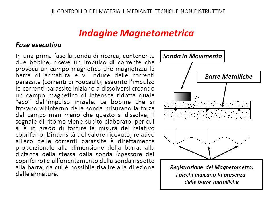 In una prima fase la sonda di ricerca, contenente due bobine, riceve un impulso di corrente che provoca un campo magnetico che magnetizza la barra di