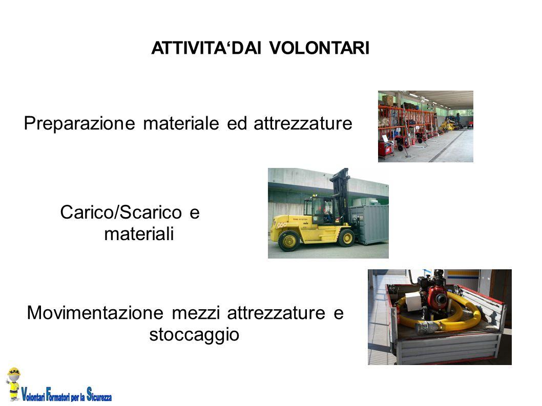 ATTIVITA'DAI VOLONTARI Preparazione materiale ed attrezzature Carico/Scarico e materiali Movimentazione mezzi attrezzature e stoccaggio