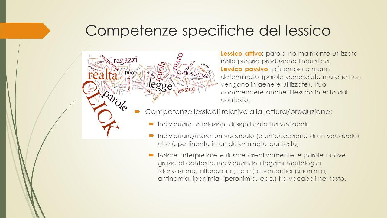 Competenze specifiche del lessico Lessico attivo : parole normalmente utilizzate nella propria produzione linguistica. Lessico passivo : più ampio e m