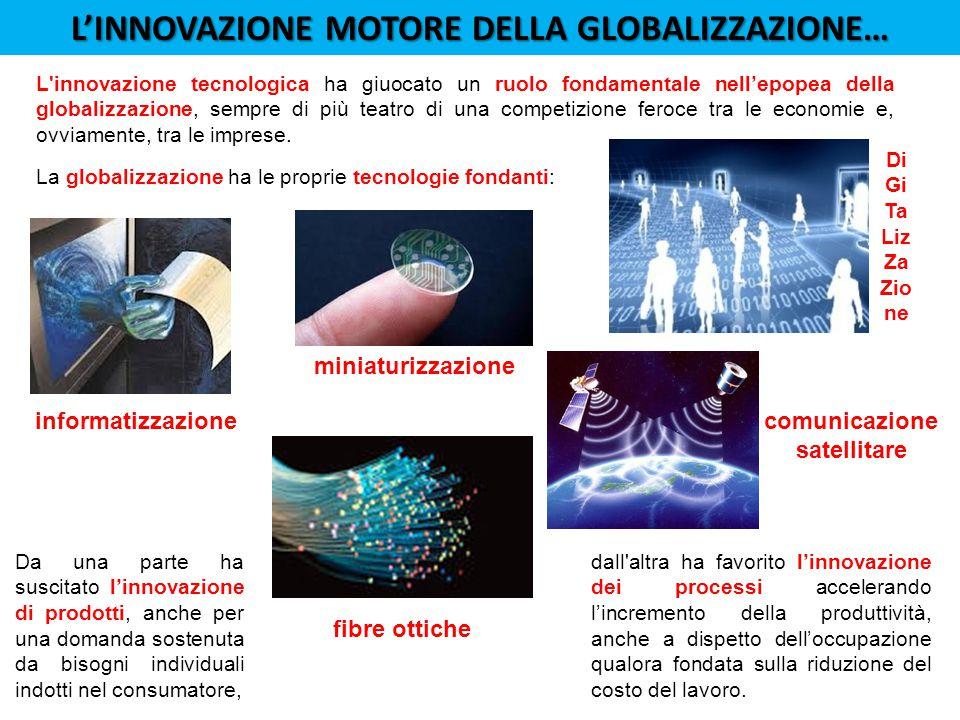 L'INNOVAZIONE MOTORE DELLA GLOBALIZZAZIONE… L innovazione tecnologica ha giuocato un ruolo fondamentale nell'epopea della globalizzazione, sempre di più teatro di una competizione feroce tra le economie e, ovviamente, tra le imprese.