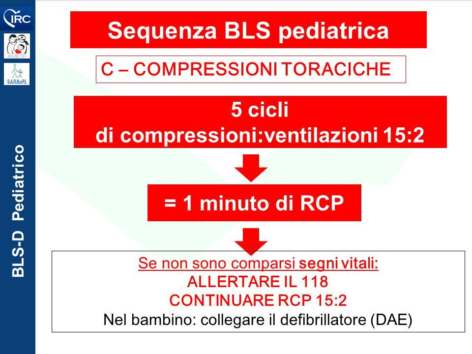 BLS-D Pediatrico C – COMPRESSIONI TORACICHE Sequenza BLS pediatrica 5 cicli di compressioni:ventilazioni 15:2 = 1 minuto di RCP Se non sono comparsi s