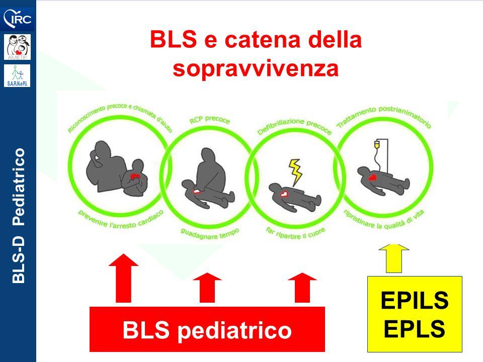BLS-D Pediatrico Sequenza BLS pediatrica Verificare la Sicurezza Stimolare se incosciente: Gridare per chiamare Soccorso 10 secondi GUARDO ASCOLTO SENTO B – Valutare la respirazione LattanteBambino A – Apertura vie Aeree