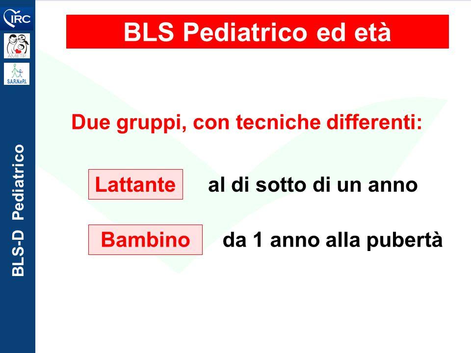 BLS-D Pediatrico Sequenza BLS pediatrica C – Valutare i segni vitali (e Polso centrale) 12-20 Ventilazioni/min (Rivalutare C ogni minuto) SEGNI VITALI ASSENTI (Polso dubbio o con FC < 60/min) Segni vitali e Polso presenti 10 secondi Chiamare il118 Proseguire RCP Lattante Bambino C-COMPRESSIONI TORACICHE 15 compressioni : 2 ventilazioni 5 cicli se persiste ASSENZA DI SEGNI VITALI