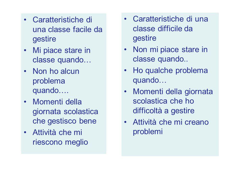 Caratteristiche di una classe facile da gestire Caratteristiche di una classe difficile da gestire