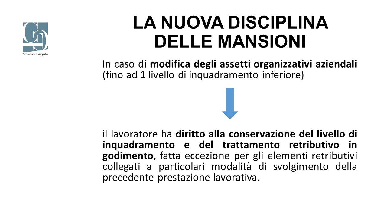 LA NUOVA DISCIPLINA DELLE MANSIONI In caso di modifica degli assetti organizzativi aziendali (fino ad 1 livello di inquadramento inferiore) il lavorat