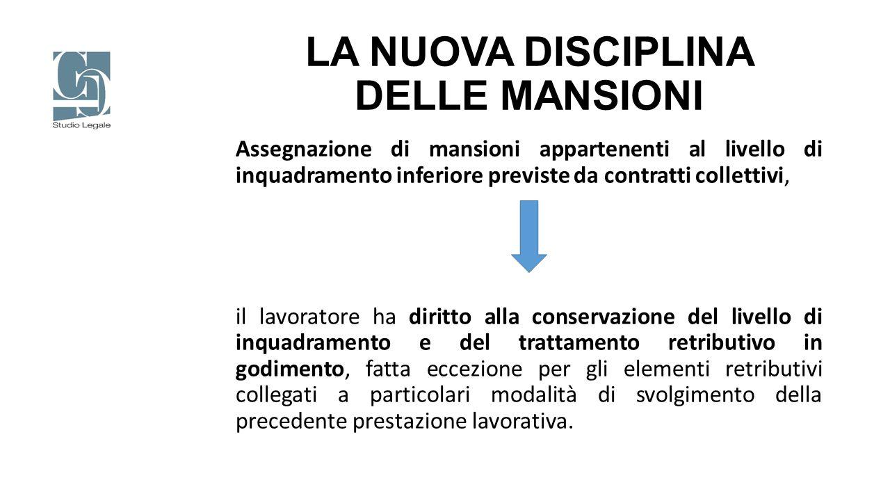 LA NUOVA DISCIPLINA DELLE MANSIONI Assegnazione di mansioni appartenenti al livello di inquadramento inferiore previste da contratti collettivi, il la