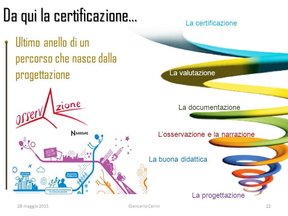 Da qui la certificazione… Ultimo anello di un percorso che nasce dalla progettazione 28 maggio 2015Giancarlo Cerini22 La valutazione La documentazione
