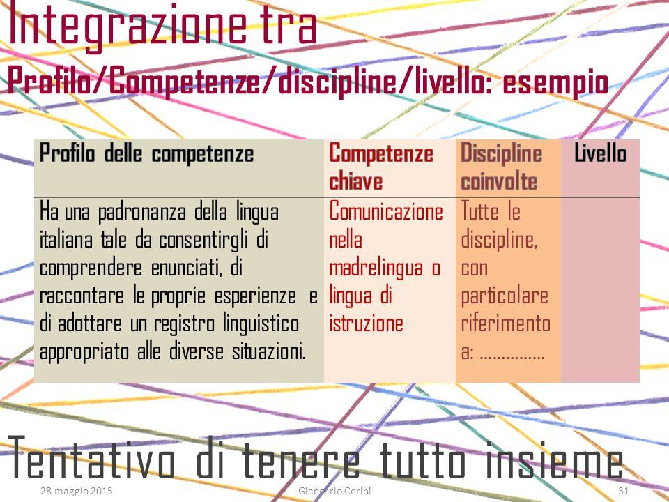 Integrazione tra Profilo/Competenze/discipline/livello: esempio 28 maggio 2015Giancarlo Cerini Ha una padronanza della lingua italiana tale da consent