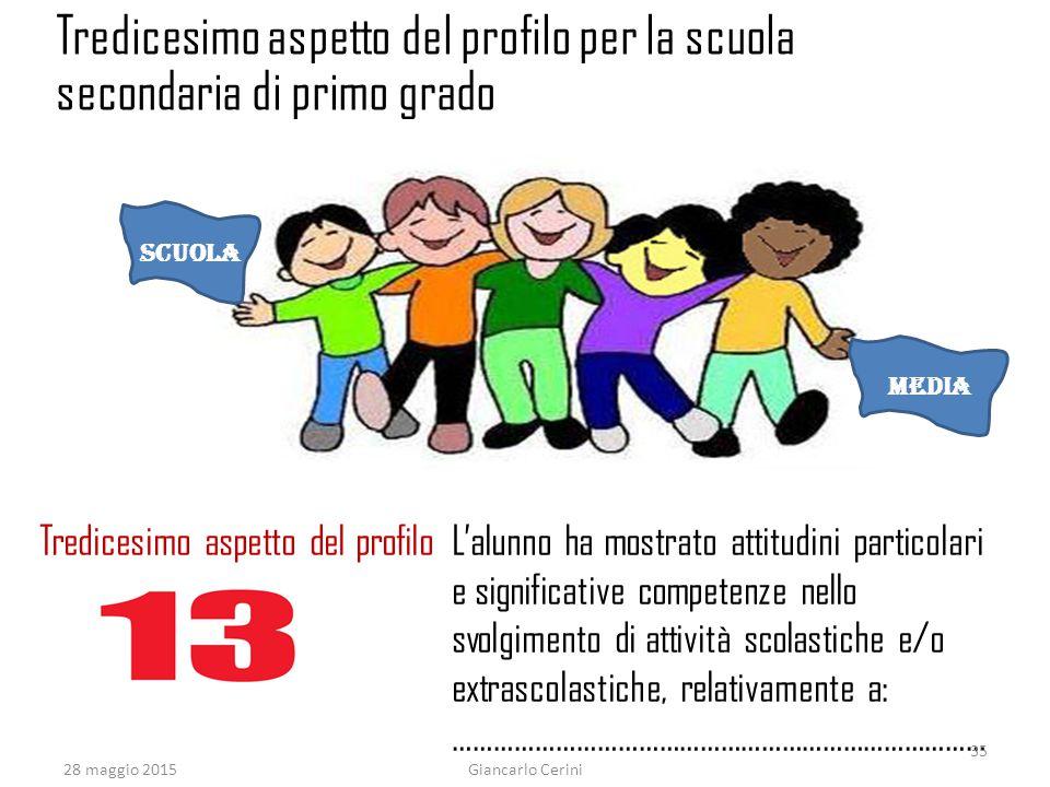 28 maggio 2015Giancarlo Cerini Tredicesimo aspetto del profilo L'alunno ha mostrato attitudini particolari e significative competenze nello svolgimento di attività scolastiche e/o extrascolastiche, relativamente a: …………………………………………………………………… Tredicesimo aspetto del profilo per la scuola secondaria di primo grado media scuola 35