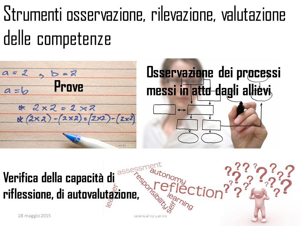 Strumenti osservazione, rilevazione, valutazione delle competenze Prove 28 maggio 201542Giancarlo Cerini Osservazione dei processi messi in atto dagli allievi Verifica della capacità di riflessione, di autovalutazione,